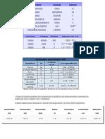 Sistema Internacional de Unidades.docx