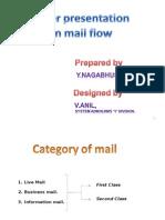 mail flow dept of post power point presentationGuruji