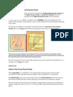 Column Diameter and Pressure Drop Graph