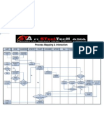 Process Mapping and Interaction