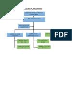 Sistema de Produccion Pisc