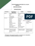 PARAMETROS DE MONITOREO.doc