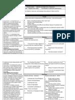 ubd template 2014