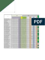 Planilha Avaliações Calculo Numerico Turma Seg 2015 1