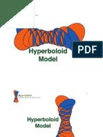 Hyper BoloiId Model