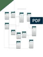 Diagrama Entidad Relacion Secretaria Obras Publicas