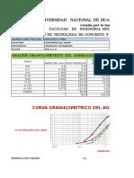 5.1 ANALISIS  GRANULOMETRICO DE AGREGADO FINO.xlsx