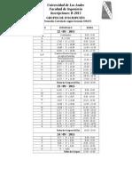 Grupos de inscripción B-2015