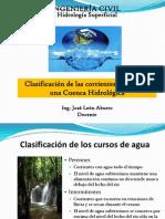 5 Funciones de Cuenca Hidrológica