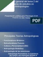 Plan de estudios de Antropología