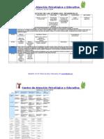 cloe madanes relationship breakthrough pdf