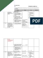 Indice indonésien de gouvernance 2008 – Annexe 2 – Formulaire de données objectives (Indonésie)