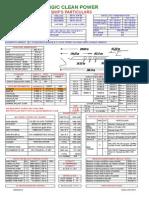 Vessel  Data Sheet