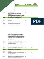 Switchyard_Verification_13 04 2015 - MI-FS Review