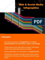 Web and Social Media InfoGraphics