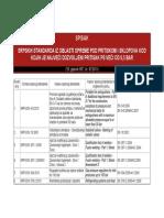 OPP Standardi