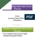Medan Magnetik Arus Steady 2014-2015