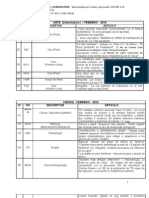 Artículos Del Diario El Comercio (FEBRERO/2010) Seleccionados