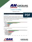 One America News/Gravis Marketing Post Debate