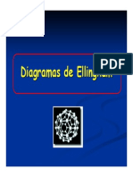 Diagramas de Ellingham