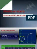 DIMENSIONADO_EN_ACERO-2012_1_.pdf