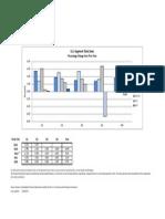 US Segment_Quarterly Sales Change_Q214.pdf