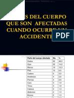 Curso Partes Cuerpo Afectadas Accidentes Trabajo Uso Seleccion Equipo Proteccion Personal Epp