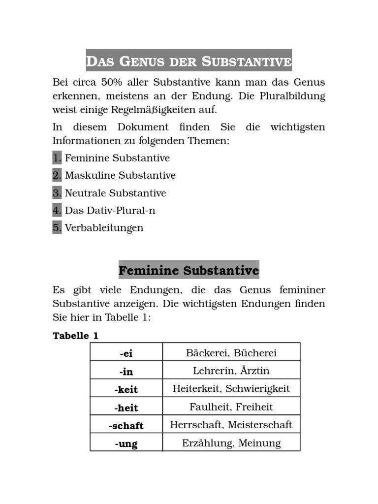 Feminin und maskulin deutsch