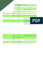 Gargant Big Mob Reference Sheet