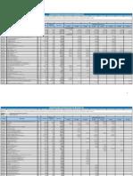 Cronograma Adquisicion de Materiales-2015