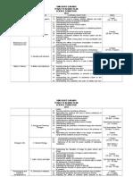 RPT ScF42012