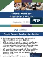 2015 SBAC Results Delaware