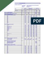 Hoja de Metrados Excel
