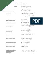 Tabla de Formulas Para Estadistica II