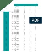 Copia de Datos de Viviendas