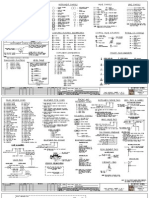 PIDs and Lead Sheets