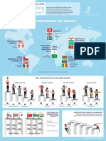Gii 2015 Infographic1
