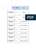 Lista de Equipos Patrimonio Hjsc-chota