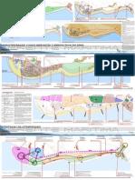 Intervenção urbanistica na Praia-Nova