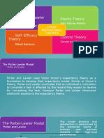 Nursing Management- Motivational Theories