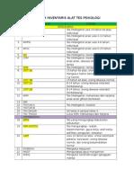Daftar Inventaris Alat Tes Psikologi