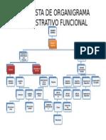 Propuesta de Organigrama Administrativo Funcional