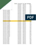 20150831 Ranking Procesadores