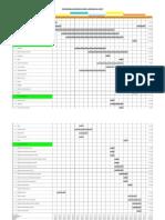 Diagrama de Gantt- Cronograma Segun Valorizacion de Obra