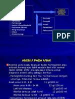 Kuliah Hematologi Dr Moedrik