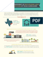 Fair Housing and Disaster Recovery