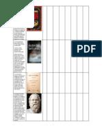 libros de Ollervides sintesis