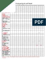 HKAL Chinese History 2010 Prediction/ Prediksi 2010 Sejarah Cina)الامتحانة القسم التاريخ الصين(السنة 1994-2009)
