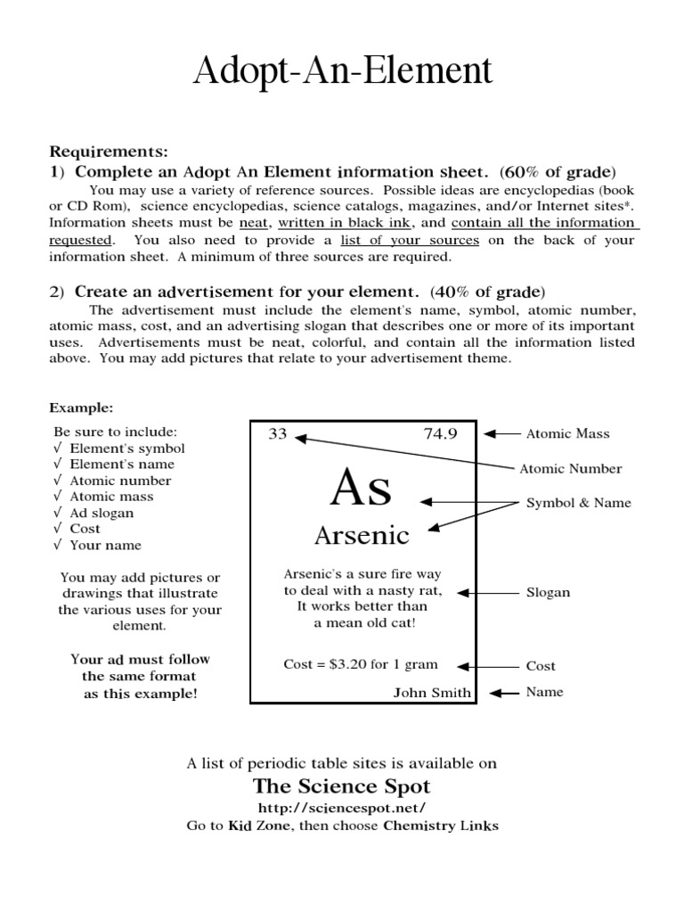 Adopt an element project guidelines chemical elements advertising urtaz Images