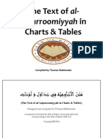 Aajurroomiyyah Publication 2014 Revamped